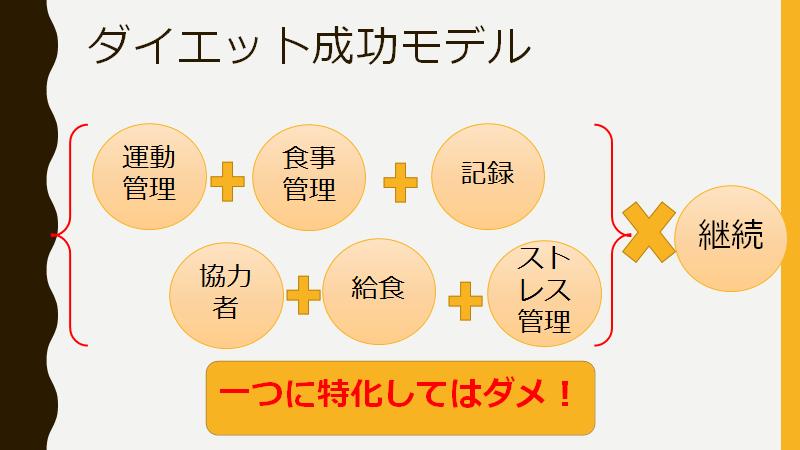 f:id:fujimonk:20210912141427p:plain