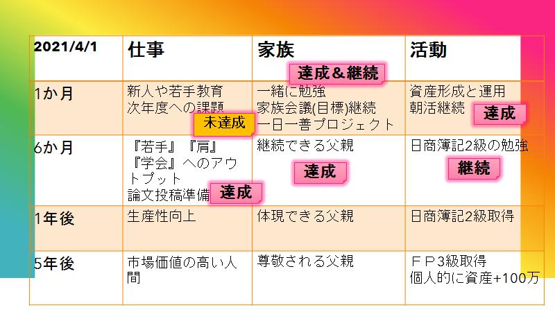 f:id:fujimonk:20210918075957p:plain