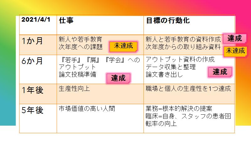 f:id:fujimonk:20210918145007p:plain