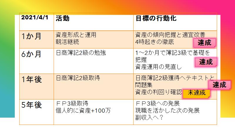 f:id:fujimonk:20210920155630p:plain