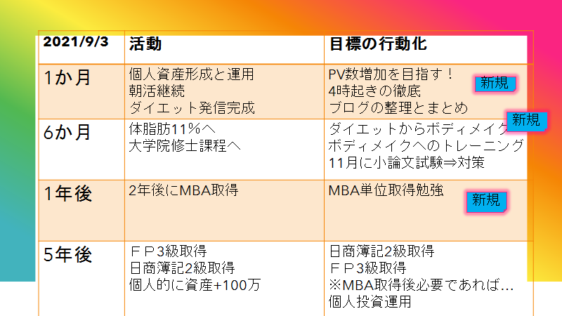 f:id:fujimonk:20210920155648p:plain