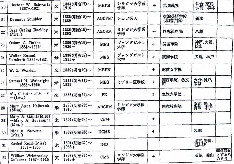 f:id:fujimoto_daishi:20130419001155j:image:w640