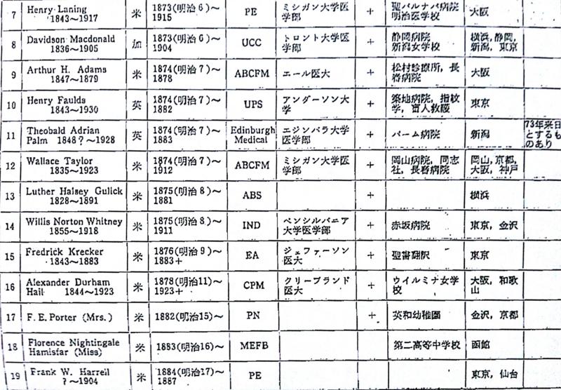 f:id:fujimoto_daishi:20130419001203j:image:w640