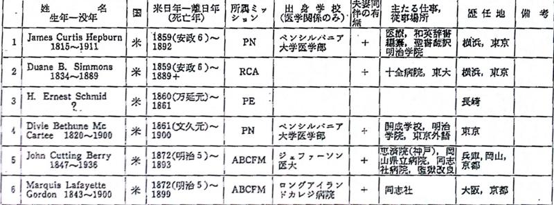 f:id:fujimoto_daishi:20130419001211j:image:w640