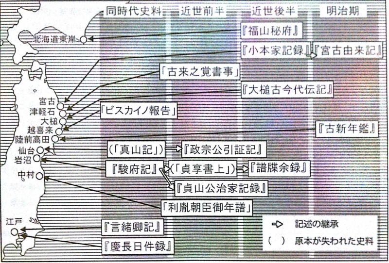 f:id:fujimoto_daishi:20131002071244j:image:w360