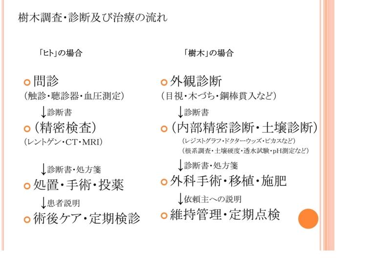 f:id:fujino-kougyo:20170428135855j:image