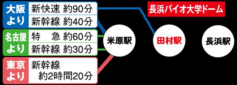 f:id:fujino-kougyo:20171006095205p:image