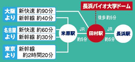 f:id:fujino-kougyo:20181001230337p:image