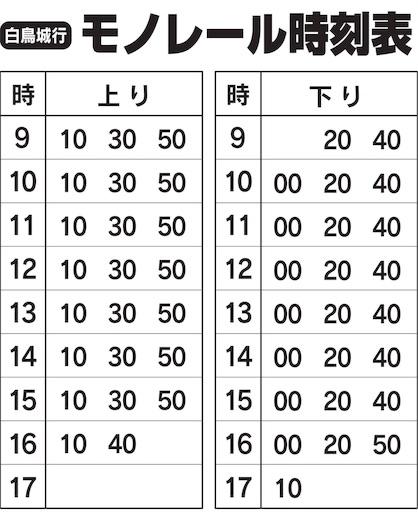 f:id:fujinosakura:20181026175857j:image
