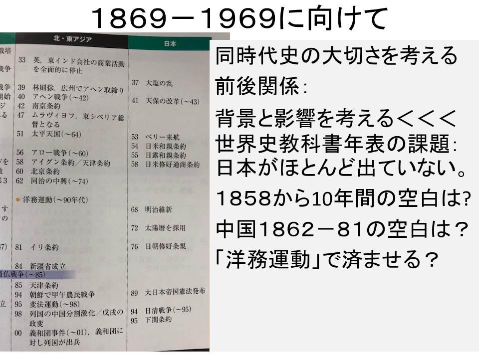 f:id:fujinosekaic:20190216154347j:plain