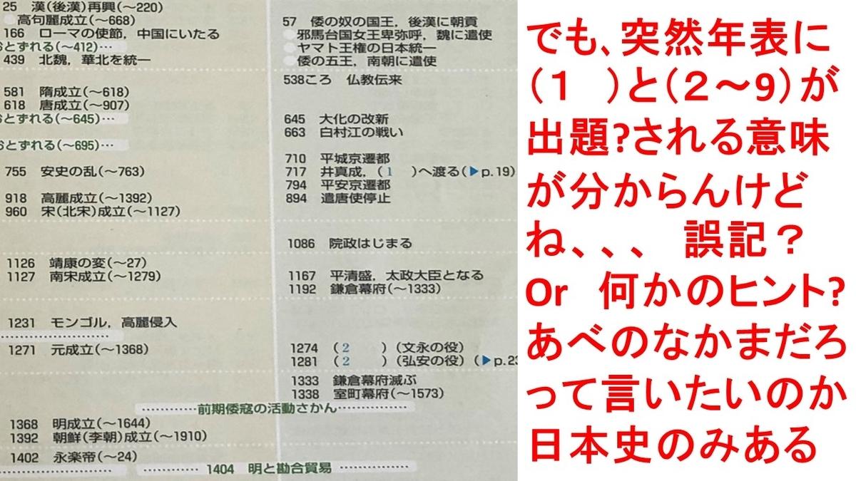 f:id:fujinosekaic:20210622104943j:plain