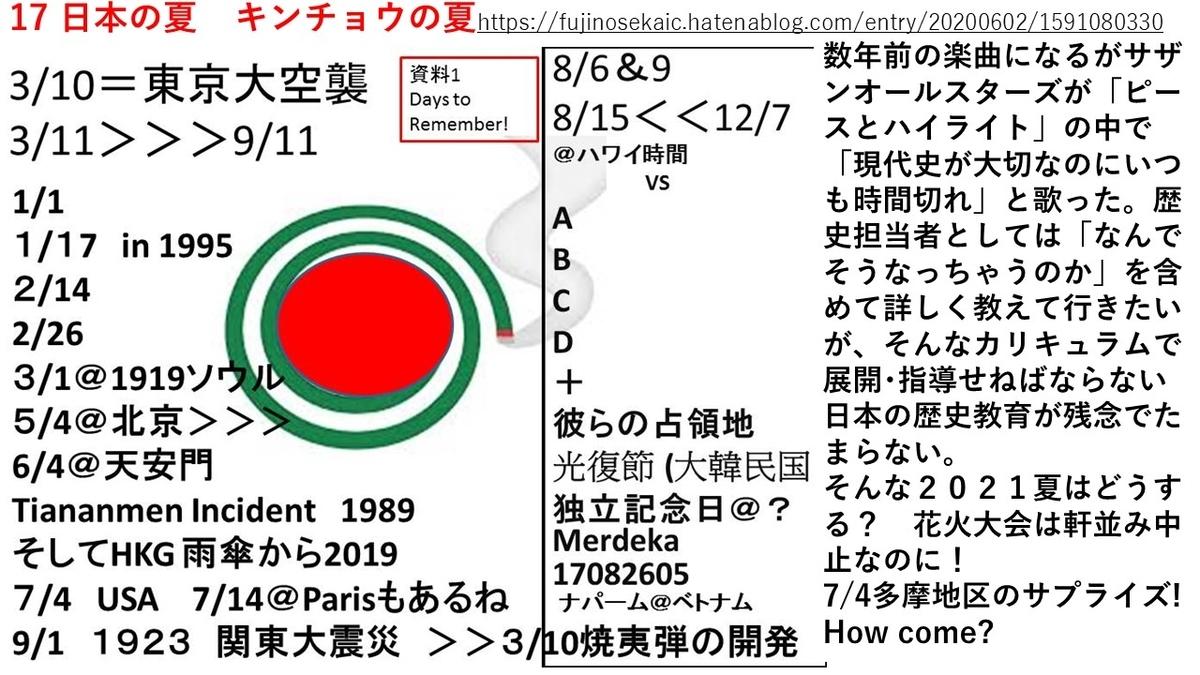f:id:fujinosekaic:20210709094858j:plain