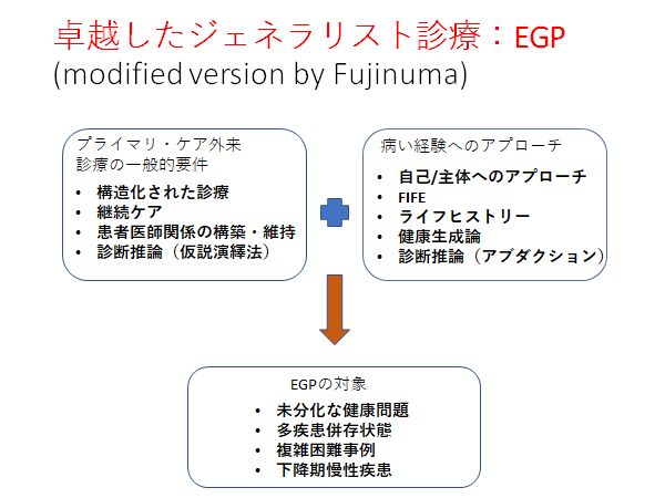 f:id:fujinumayasuki:20190528221234p:plain