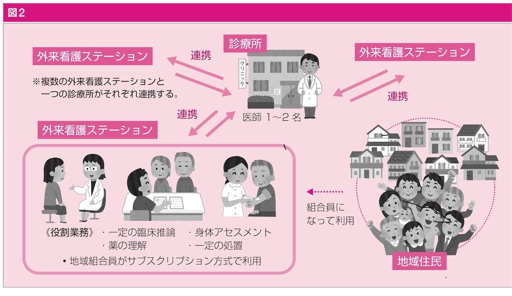 f:id:fujinumayasuki:20200208121733j:image