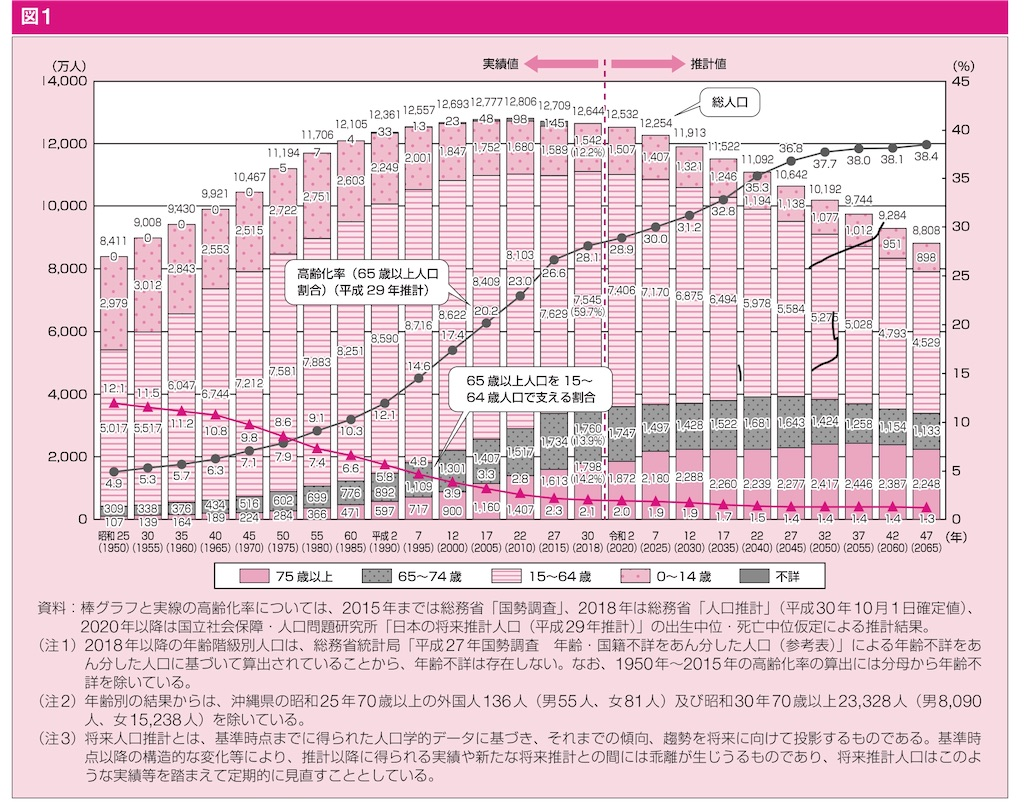 f:id:fujinumayasuki:20200208122254j:image