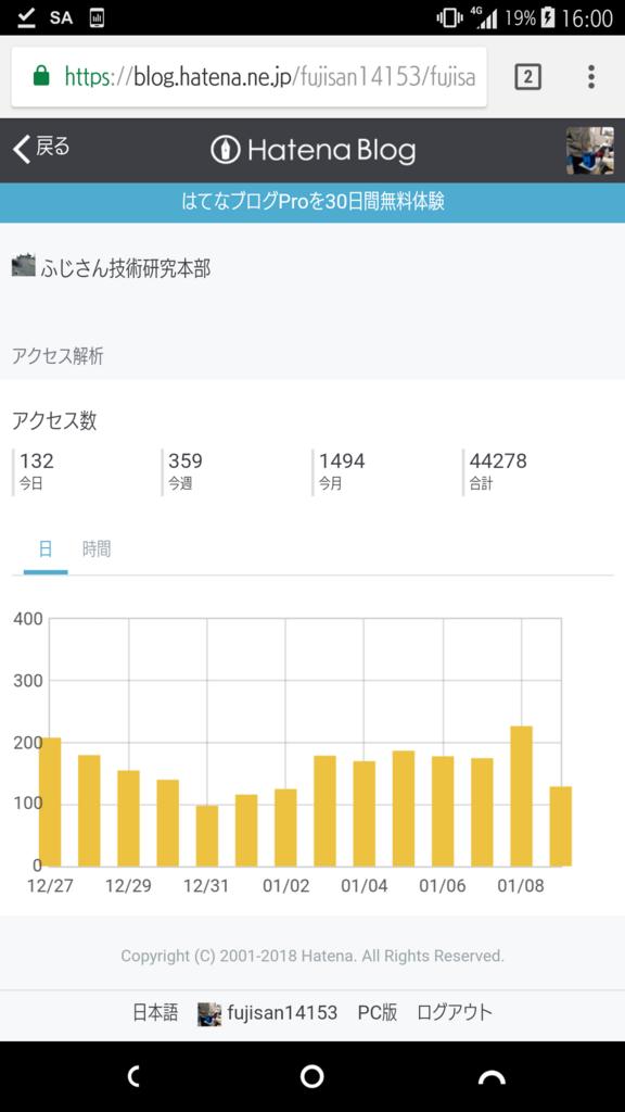 f:id:fujisan14153:20180109160106p:plain