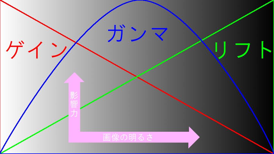 f:id:fujisan14153:20181214233628p:plain