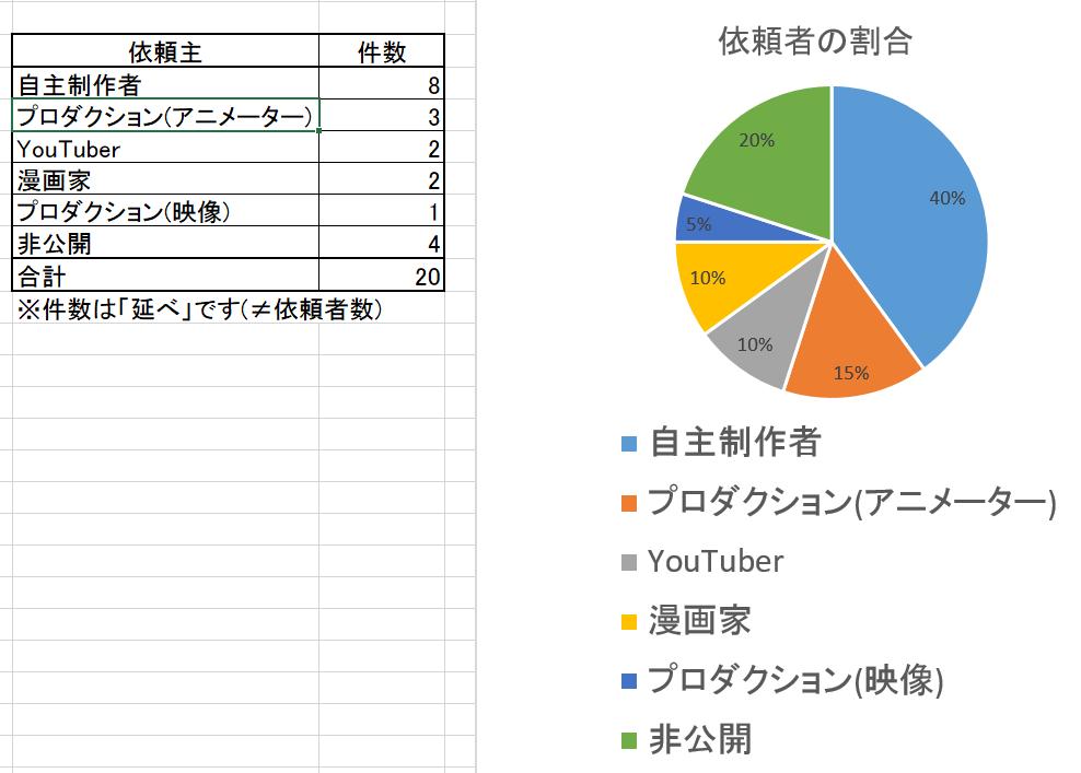f:id:fujisan14153:20190106182210p:plain