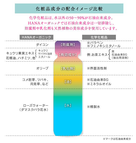 f:id:fujisan606:20180513215047j:plain