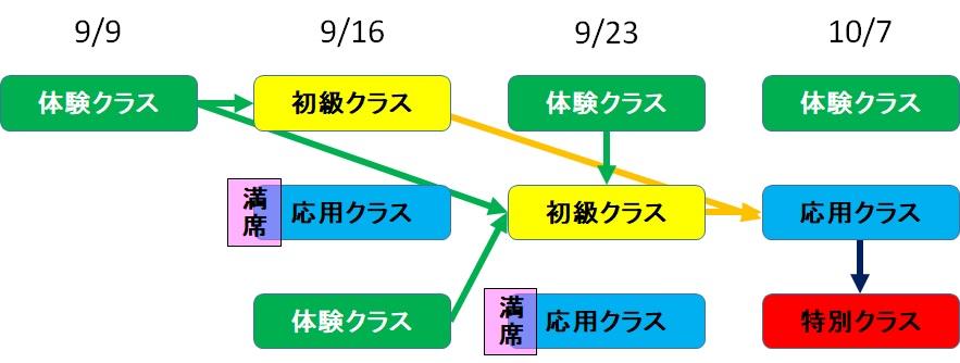 f:id:fujisan606:20180908134856j:plain