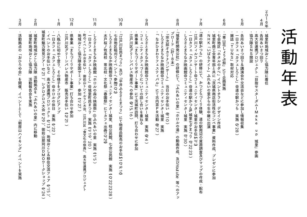 f:id:fujisanO:20190131114948j:plain