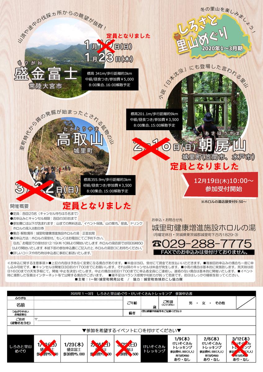 f:id:fujisanO:20191226115104j:plain