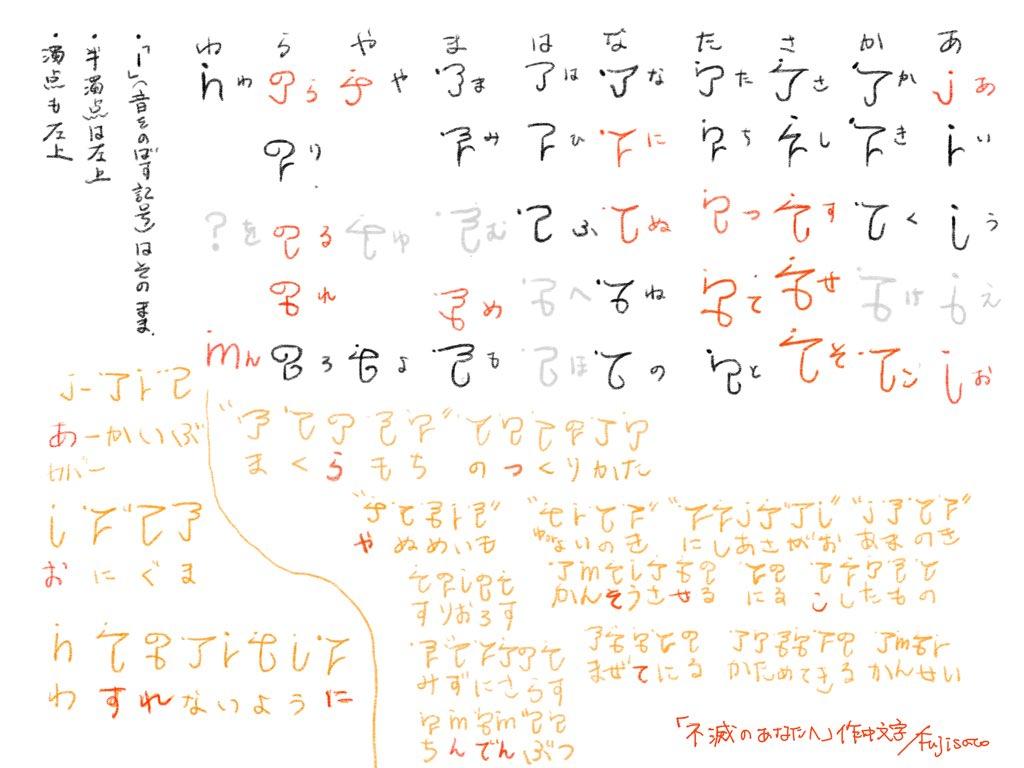 f:id:fujisatoakira:20170317201703p:plain