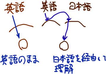 f:id:fujishima:20090519062556j:image