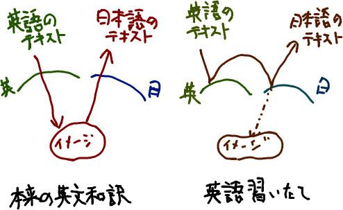 f:id:fujishima:20090521062708j:image