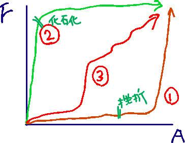 f:id:fujishima:20090614231944j:image