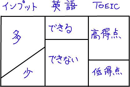 f:id:fujishima:20100812225416j:image
