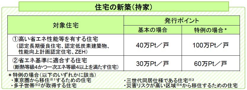 f:id:fujishima_funatogawa:20210112174422j:plain
