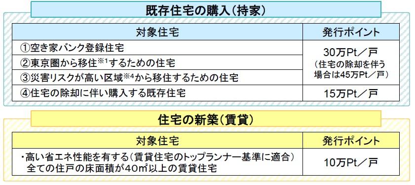 f:id:fujishima_funatogawa:20210112174449j:plain