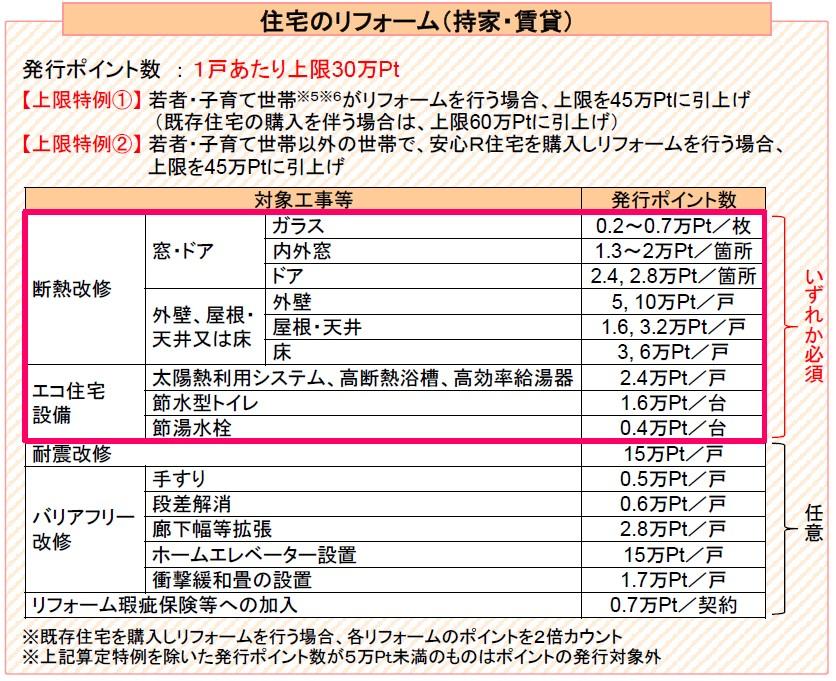 f:id:fujishima_funatogawa:20210112174517j:plain