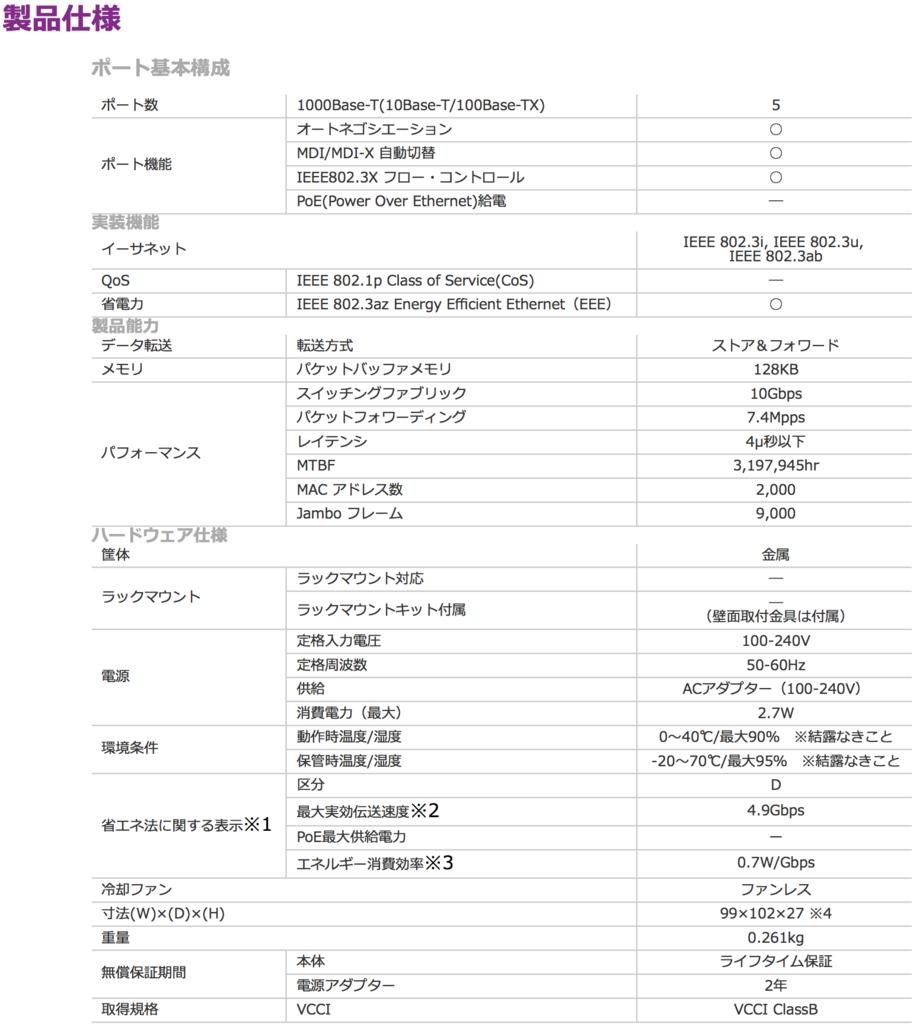 f:id:fujisuke_ys:20161227212132p:plain