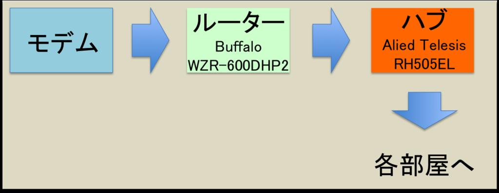 f:id:fujisuke_ys:20161227213031p:plain