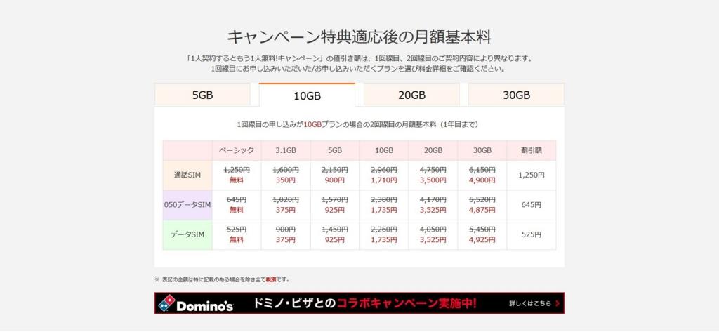 f:id:fujitaka3776:20170517185300j:plain