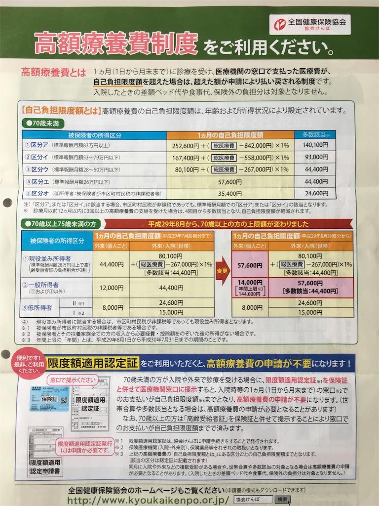 f:id:fujitaka3776:20170826092116j:image