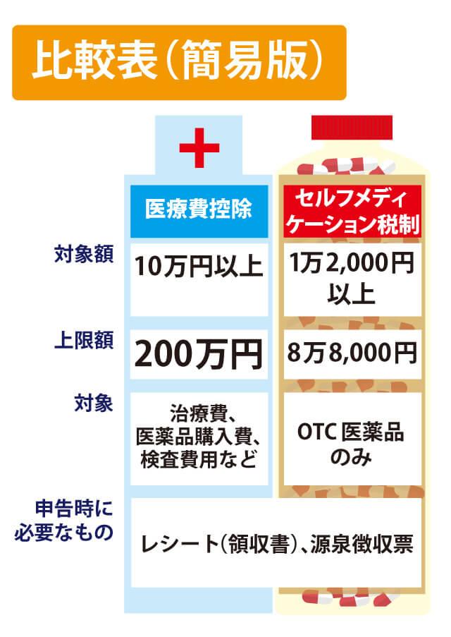 f:id:fujitaka3776:20170909091015j:plain