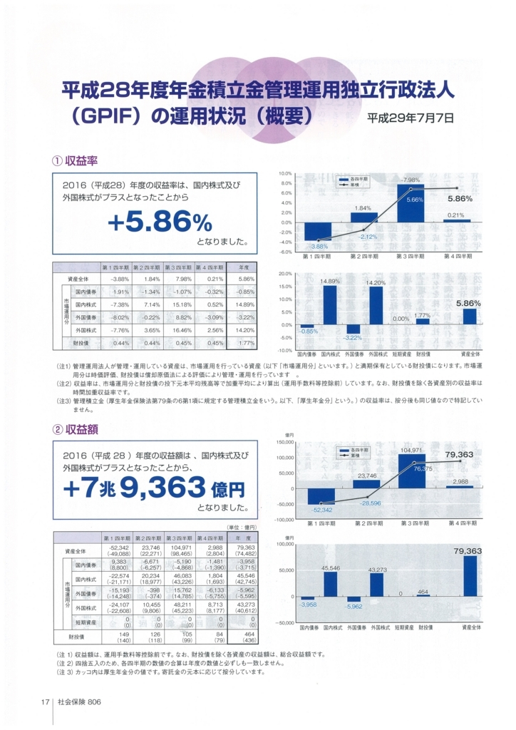f:id:fujitaka3776:20170913082200j:plain