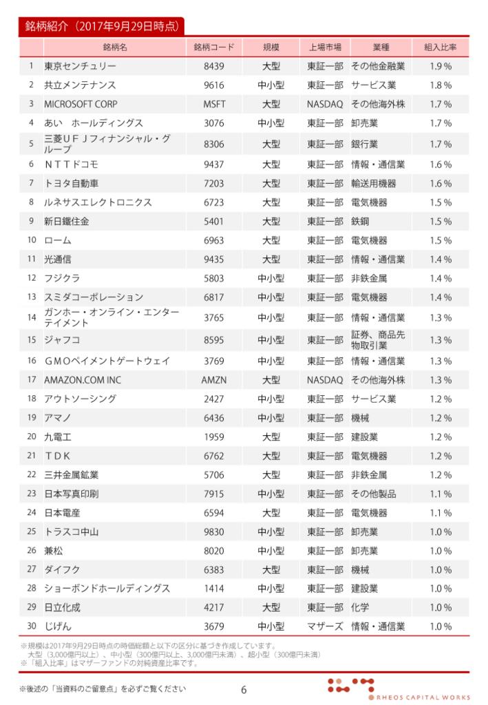 f:id:fujitaka3776:20180112180429p:plain