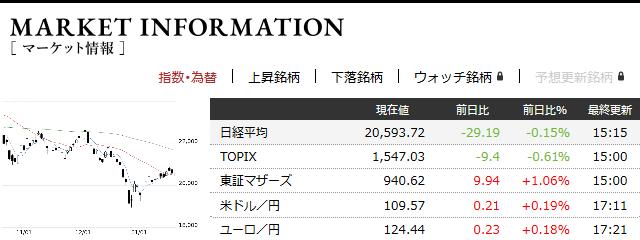f:id:fujitaka3776:20190123172732p:plain
