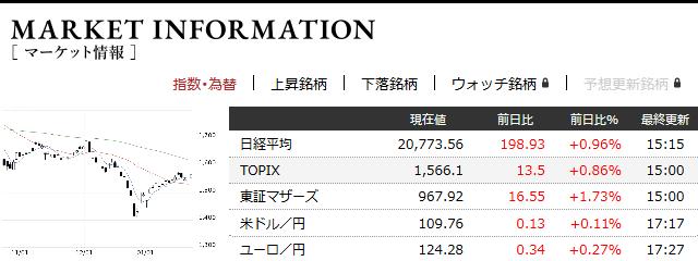 f:id:fujitaka3776:20190125173351p:plain