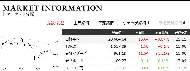 f:id:fujitaka3776:20190129173539p:plain