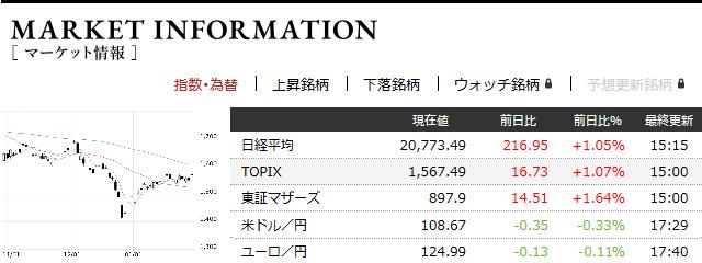 f:id:fujitaka3776:20190131174557p:plain
