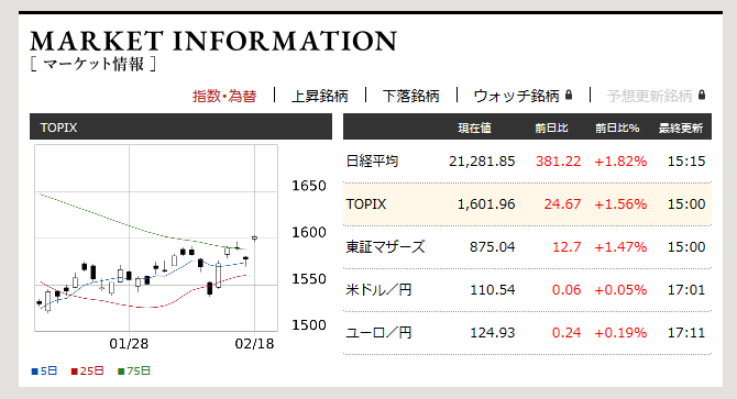 f:id:fujitaka3776:20190218171739p:plain