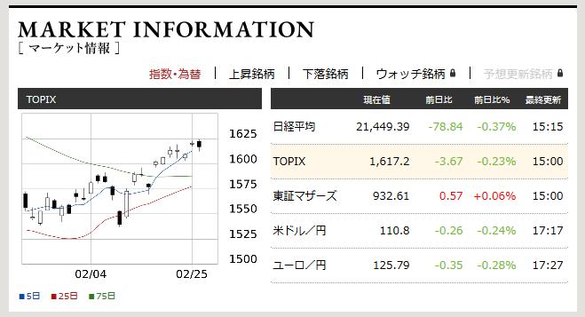 f:id:fujitaka3776:20190226173414p:plain