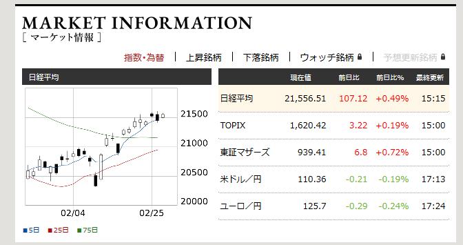 f:id:fujitaka3776:20190227173019p:plain