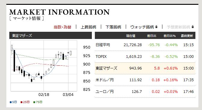 f:id:fujitaka3776:20190305175218p:plain