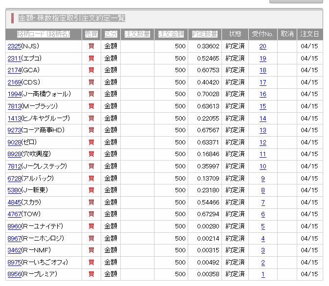 f:id:fujitaka3776:20190415173345p:plain